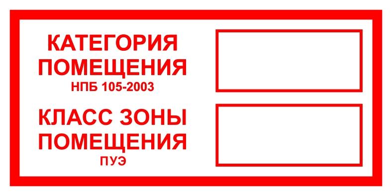 Категория помещения по взрывопожарной и пожарной опасности пленка 100*250